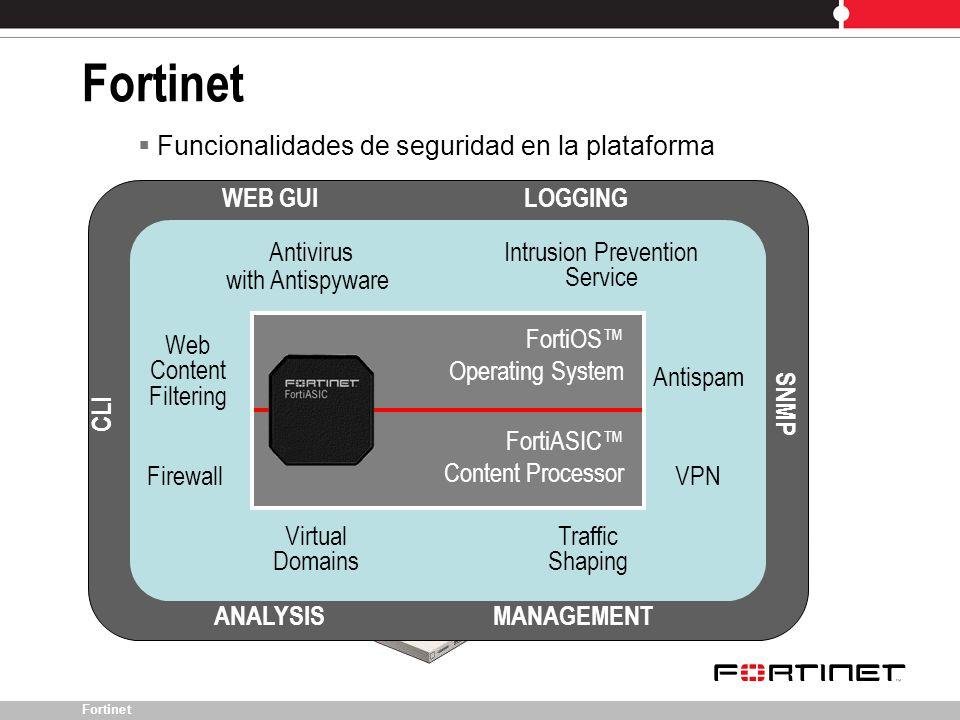 Fortinet Funcionalidades de seguridad en la plataforma WEB GUI LOGGING
