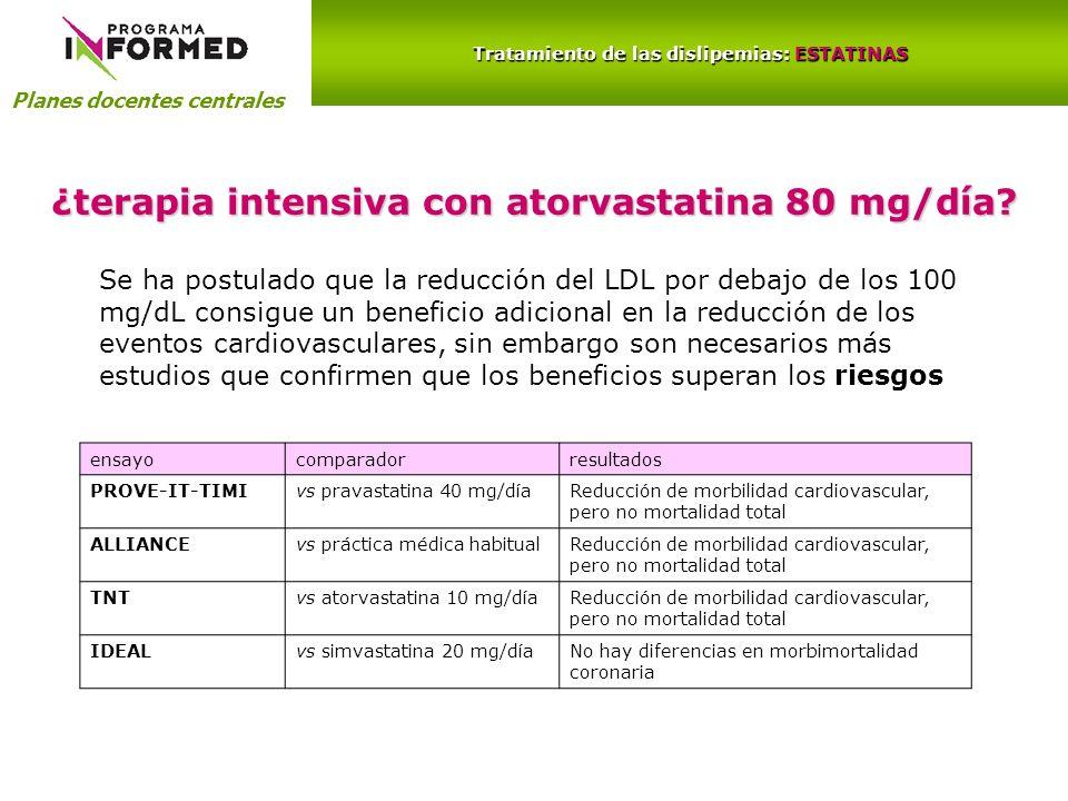 ¿terapia intensiva con atorvastatina 80 mg/día