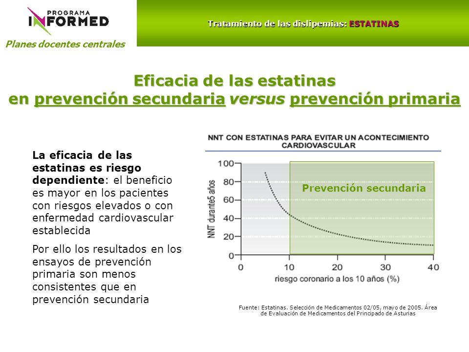 Eficacia de las estatinas