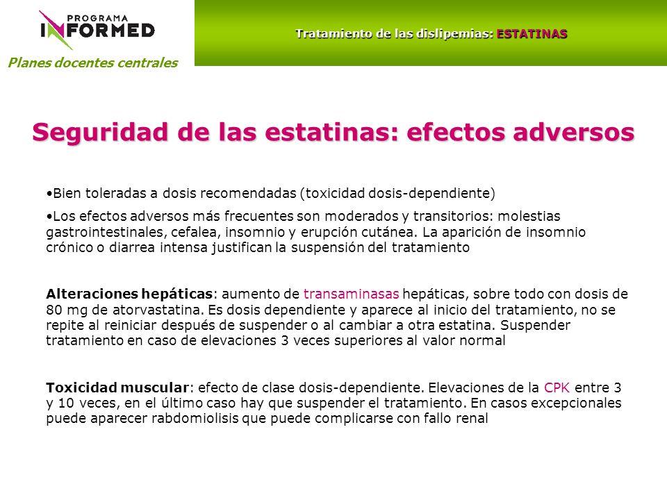 Seguridad de las estatinas: efectos adversos