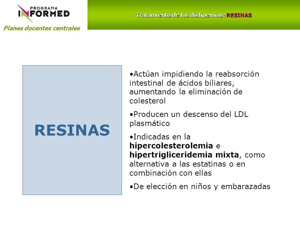 Tratamiento de las dislipemias: RESINAS