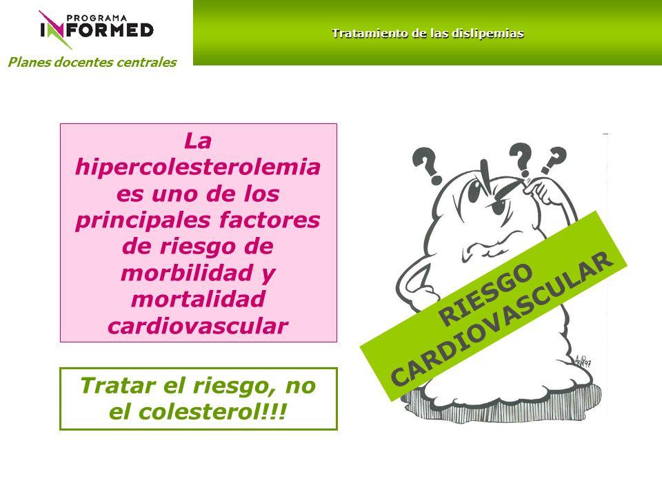 Tratamiento de las dislipemias Tratar el riesgo, no el colesterol!!!