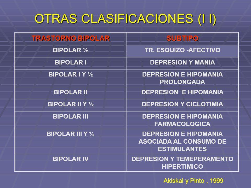 OTRAS CLASIFICACIONES (I I)