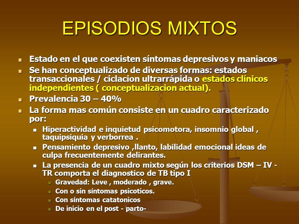 EPISODIOS MIXTOS Estado en el que coexisten síntomas depresivos y maniacos.