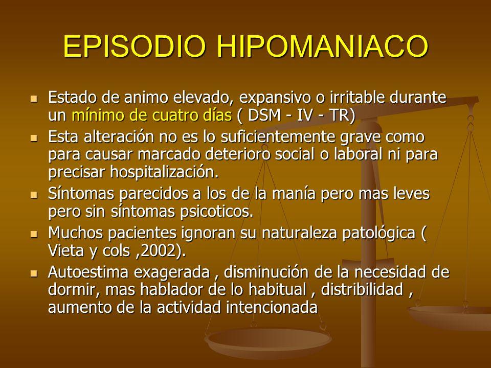 EPISODIO HIPOMANIACO Estado de animo elevado, expansivo o irritable durante un mínimo de cuatro días ( DSM - IV - TR)
