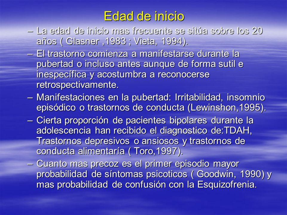 Edad de inicio La edad de inicio mas frecuente se sitúa sobre los 20 años ( Glasner ,1983 ; Vieta, 1994).