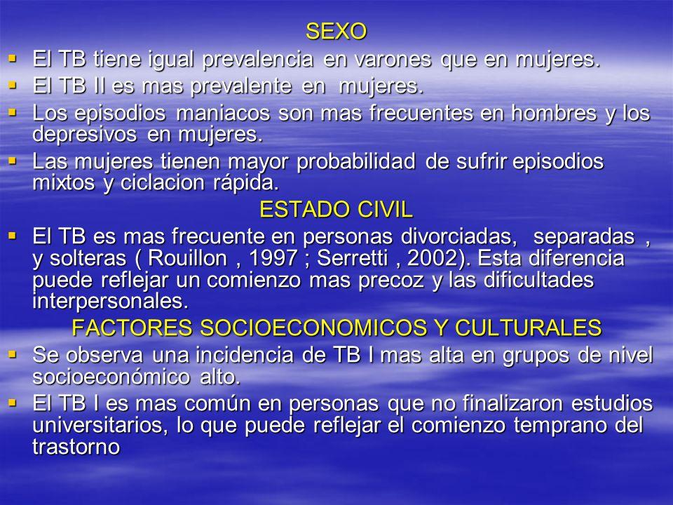 FACTORES SOCIOECONOMICOS Y CULTURALES