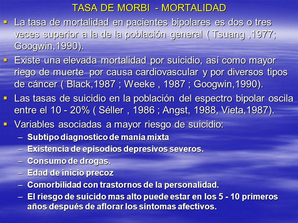 TASA DE MORBI - MORTALIDAD