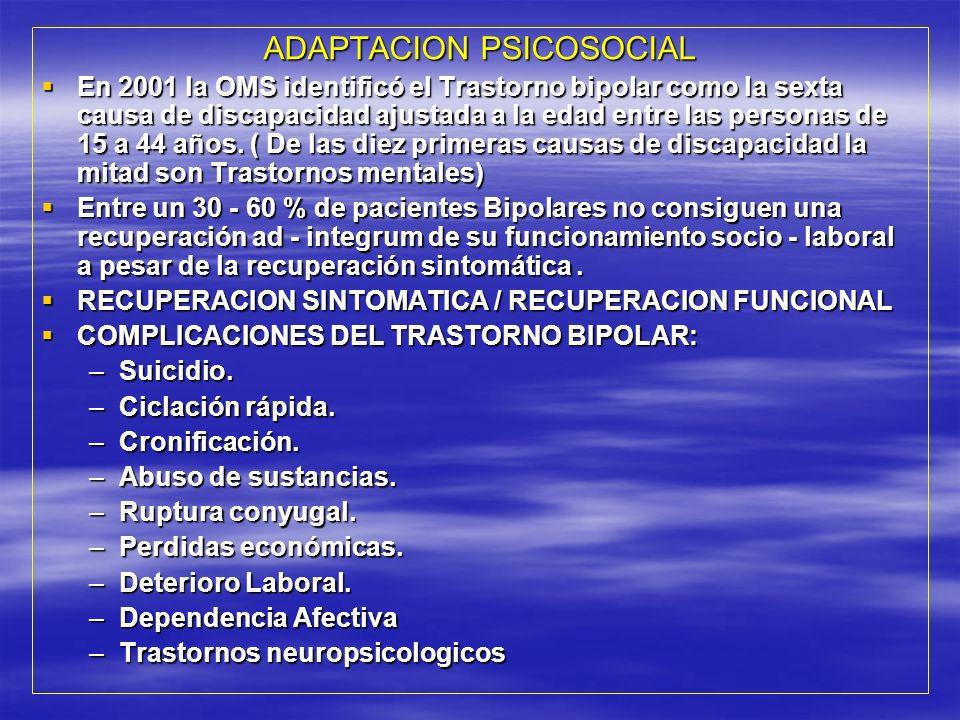 ADAPTACION PSICOSOCIAL
