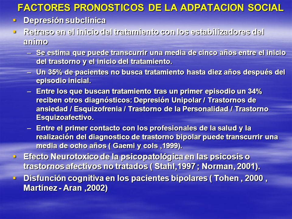 FACTORES PRONOSTICOS DE LA ADPATACION SOCIAL