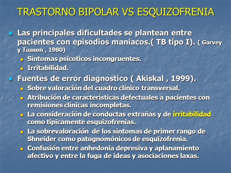 TRASTORNO BIPOLAR VS ESQUIZOFRENIA
