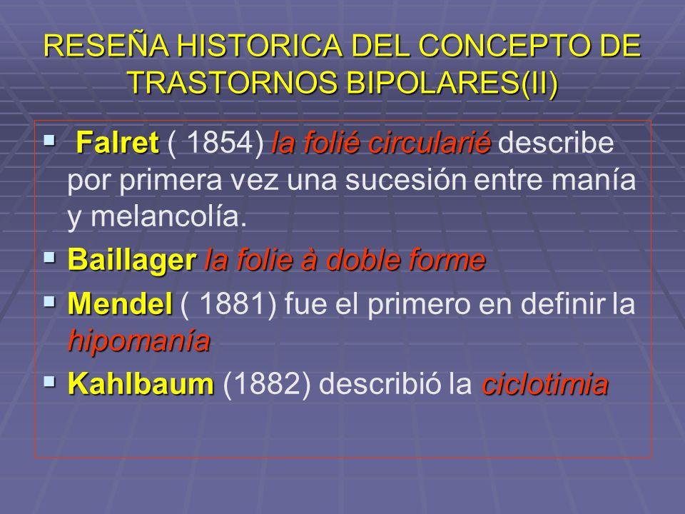 RESEÑA HISTORICA DEL CONCEPTO DE TRASTORNOS BIPOLARES(II)