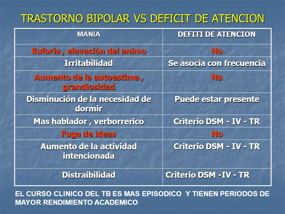 TRASTORNO BIPOLAR VS DEFICIT DE ATENCION