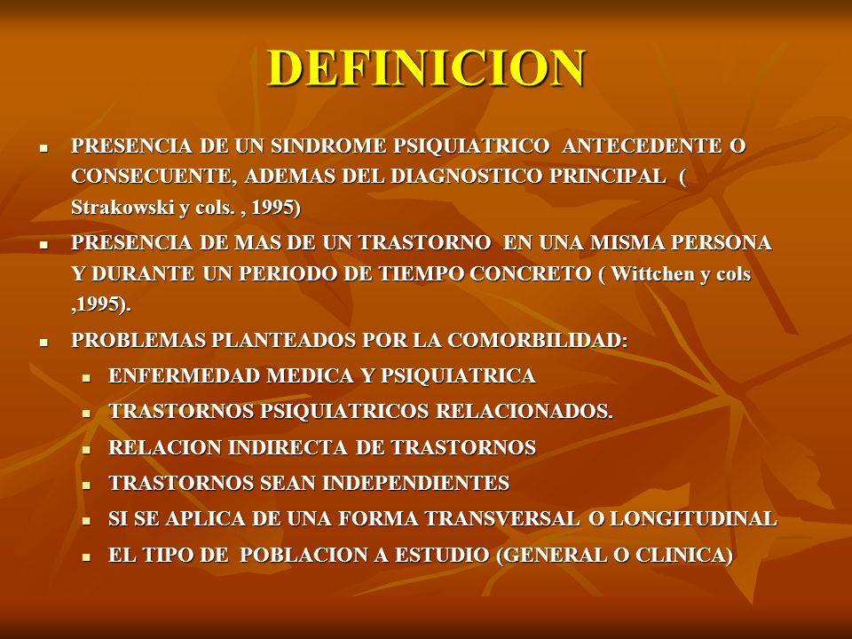 DEFINICION PRESENCIA DE UN SINDROME PSIQUIATRICO ANTECEDENTE O CONSECUENTE, ADEMAS DEL DIAGNOSTICO PRINCIPAL ( Strakowski y cols. , 1995)
