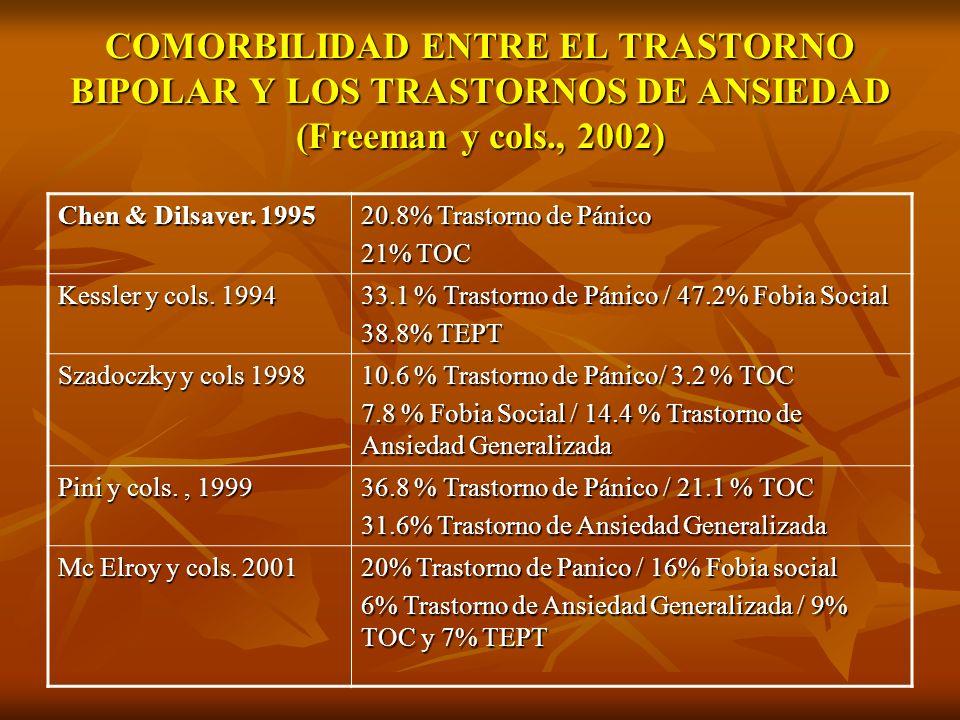 COMORBILIDAD ENTRE EL TRASTORNO BIPOLAR Y LOS TRASTORNOS DE ANSIEDAD (Freeman y cols., 2002)