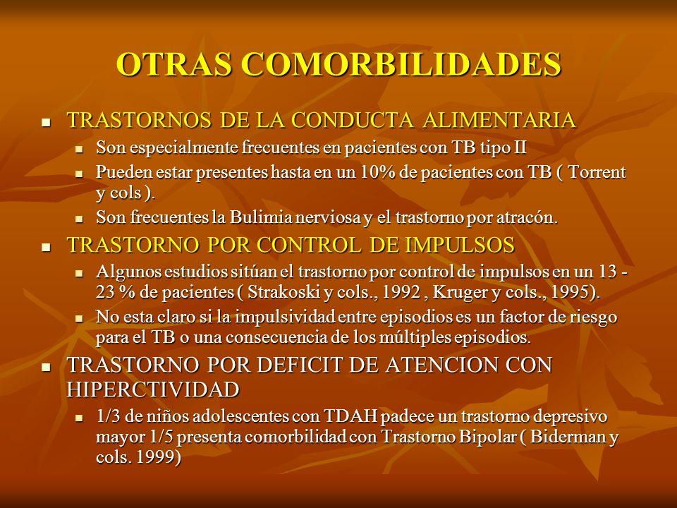 OTRAS COMORBILIDADES TRASTORNOS DE LA CONDUCTA ALIMENTARIA