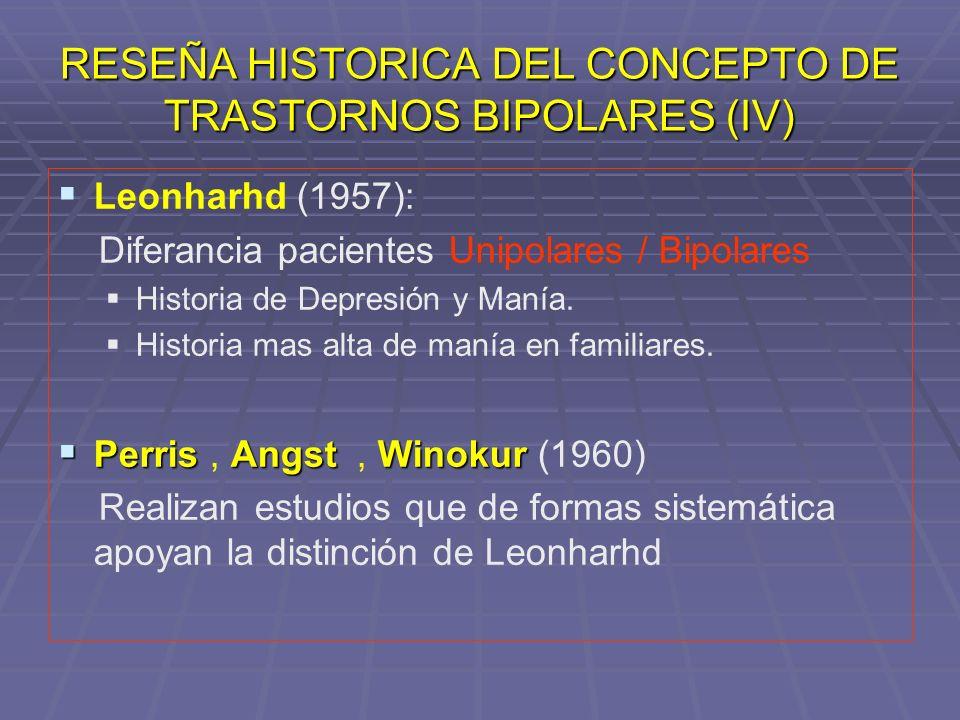 RESEÑA HISTORICA DEL CONCEPTO DE TRASTORNOS BIPOLARES (IV)