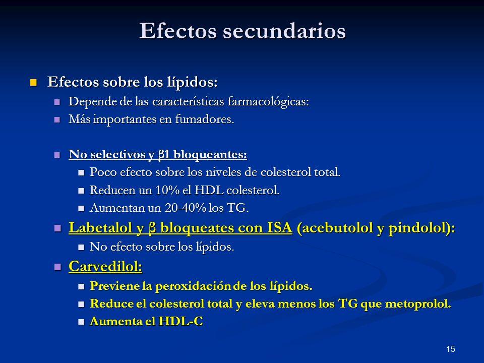 Efectos secundarios Efectos sobre los lípidos: