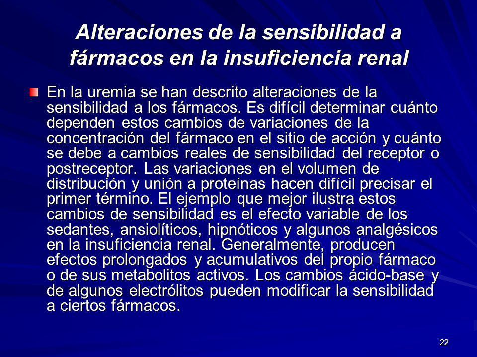 Alteraciones de la sensibilidad a fármacos en la insuficiencia renal