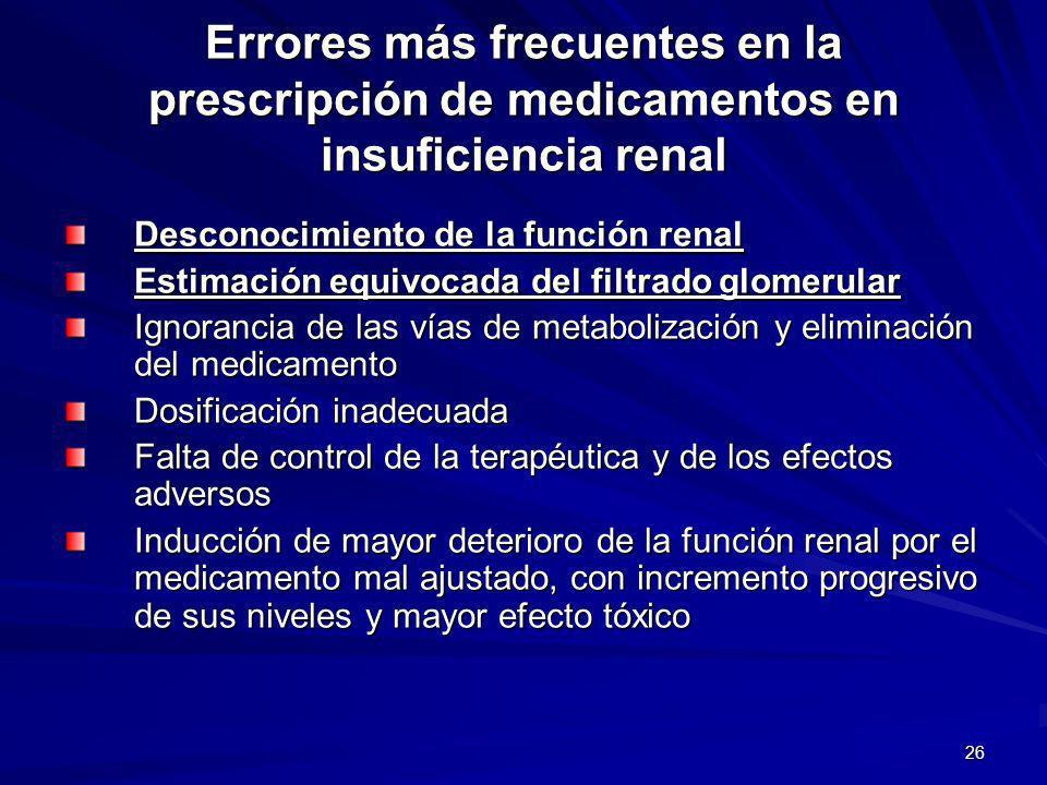 Errores más frecuentes en la prescripción de medicamentos en insuficiencia renal