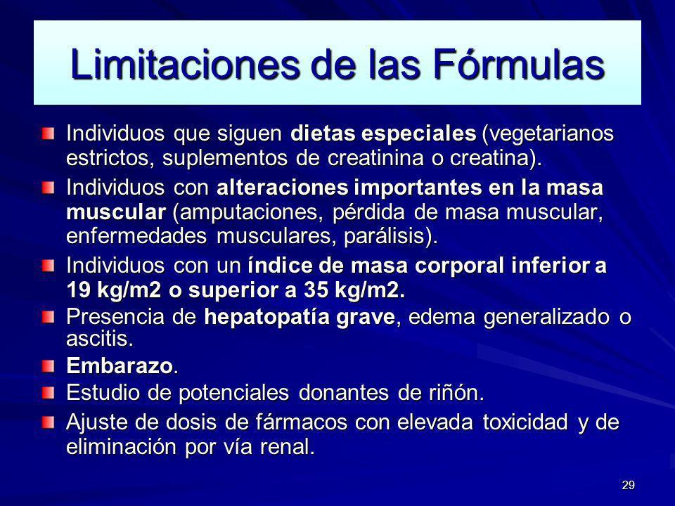 Limitaciones de las Fórmulas