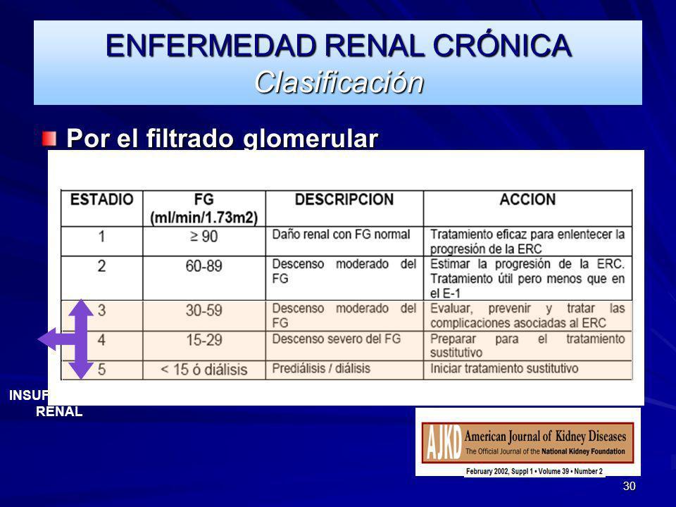 ENFERMEDAD RENAL CRÓNICA Clasificación