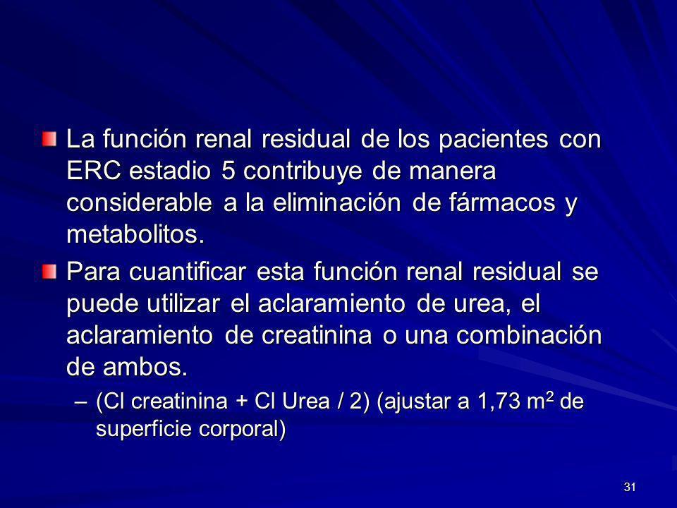 La función renal residual de los pacientes con ERC estadio 5 contribuye de manera considerable a la eliminación de fármacos y metabolitos.