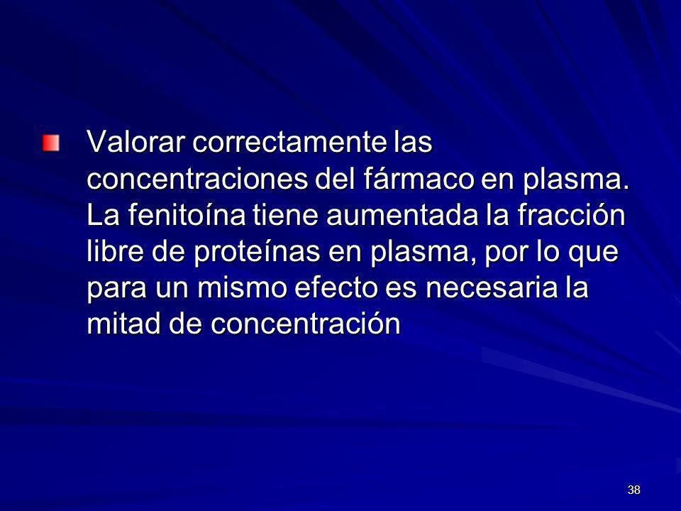 Valorar correctamente las concentraciones del fármaco en plasma