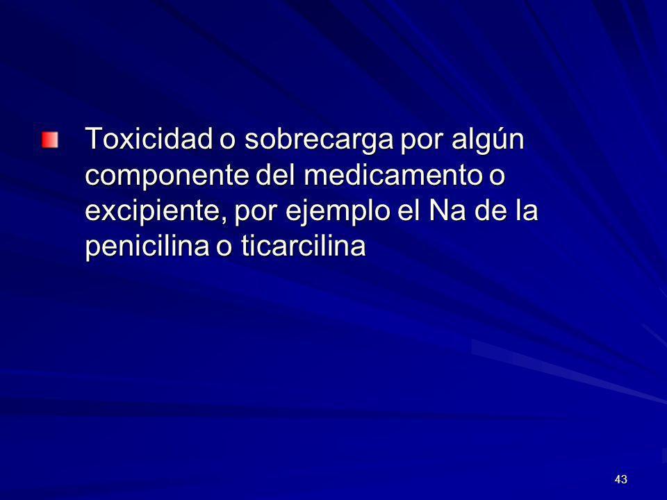 Toxicidad o sobrecarga por algún componente del medicamento o excipiente, por ejemplo el Na de la penicilina o ticarcilina