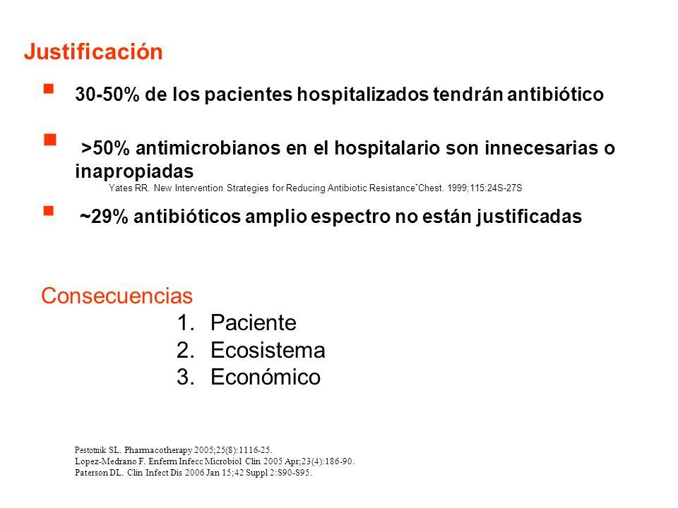 Justificación 30-50% de los pacientes hospitalizados tendrán antibiótico. >50% antimicrobianos en el hospitalario son innecesarias o inapropiadas.
