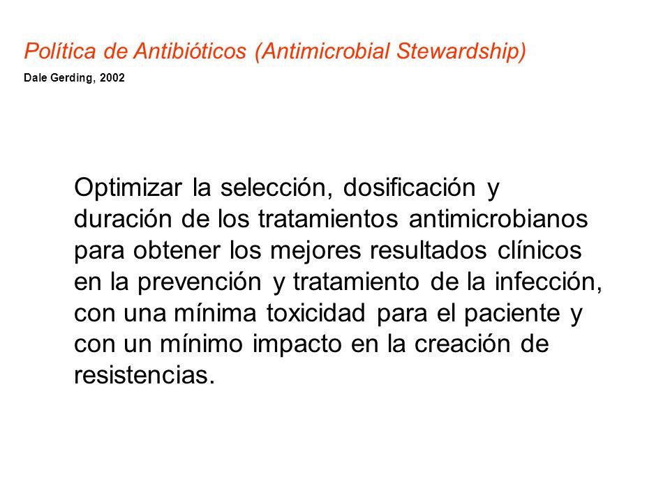 Política de Antibióticos (Antimicrobial Stewardship)