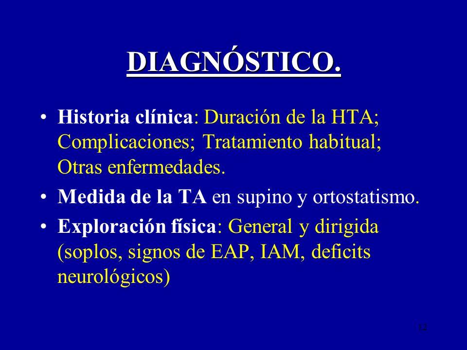 DIAGNÓSTICO. Historia clínica: Duración de la HTA; Complicaciones; Tratamiento habitual; Otras enfermedades.