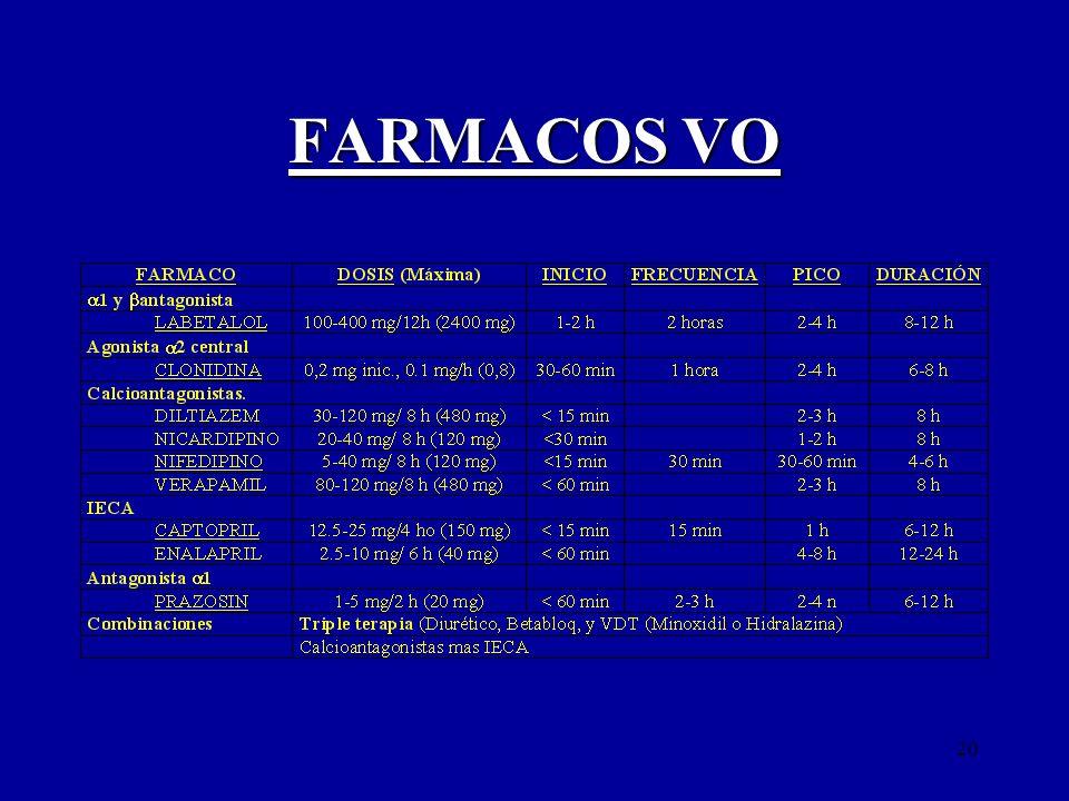 FARMACOS VO