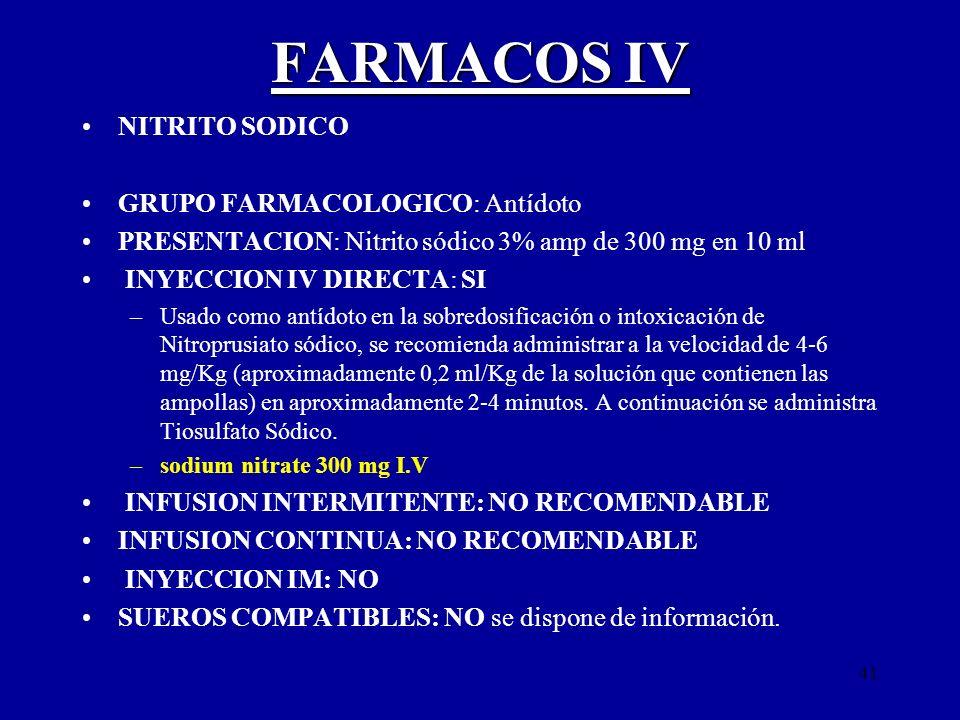 FARMACOS IV NITRITO SODICO GRUPO FARMACOLOGICO: Antídoto