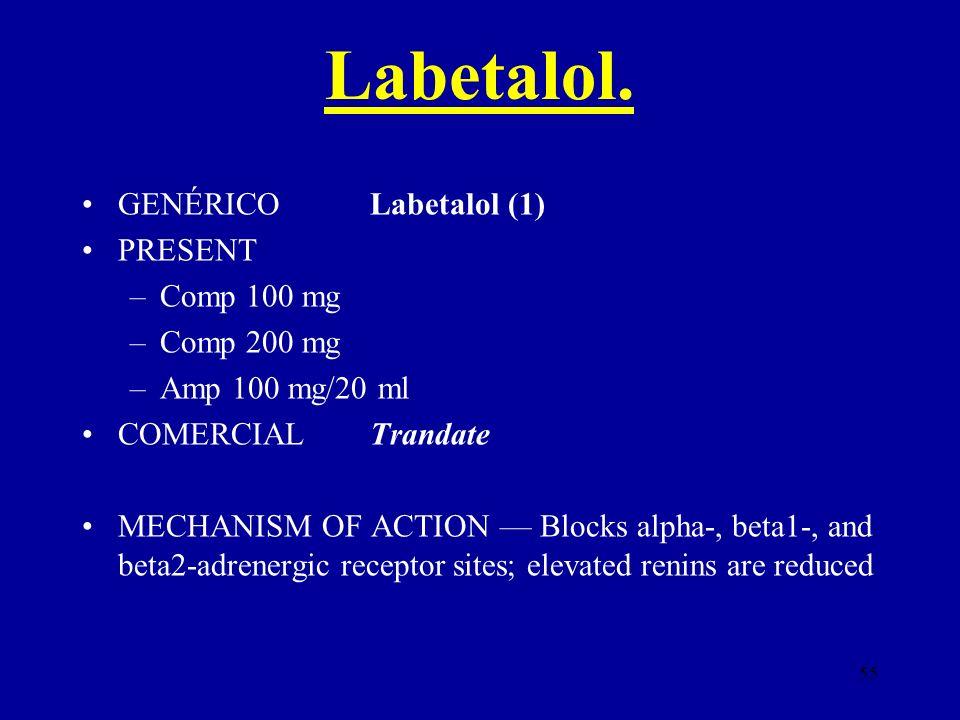 Labetalol. GENÉRICO Labetalol (1) PRESENT Comp 100 mg Comp 200 mg