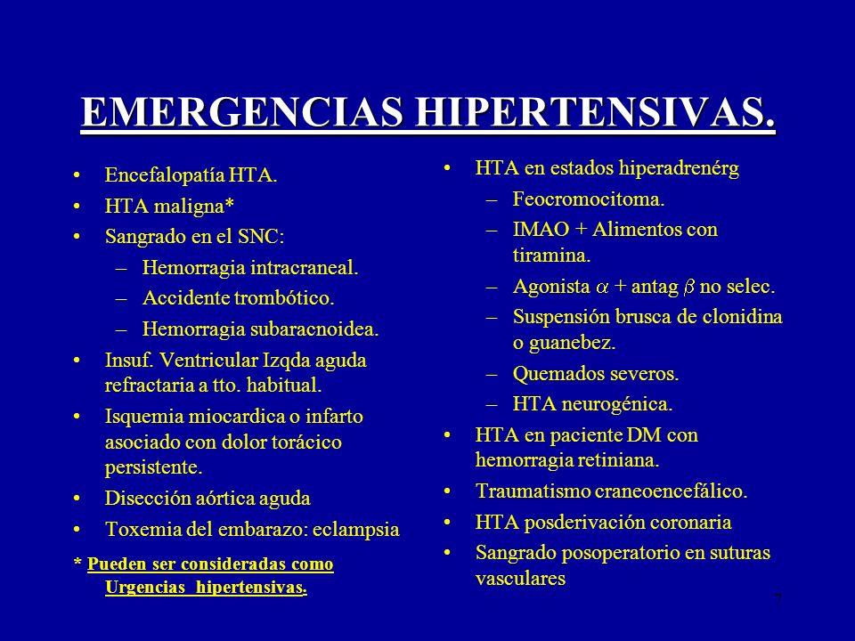 EMERGENCIAS HIPERTENSIVAS.