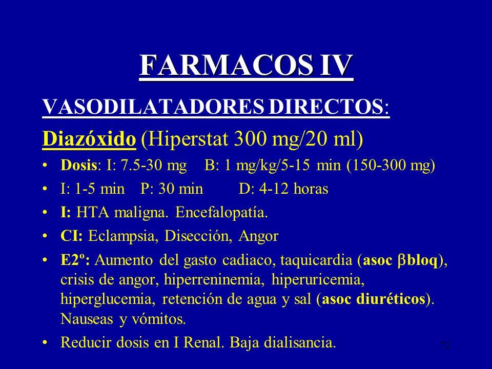 FARMACOS IV VASODILATADORES DIRECTOS: