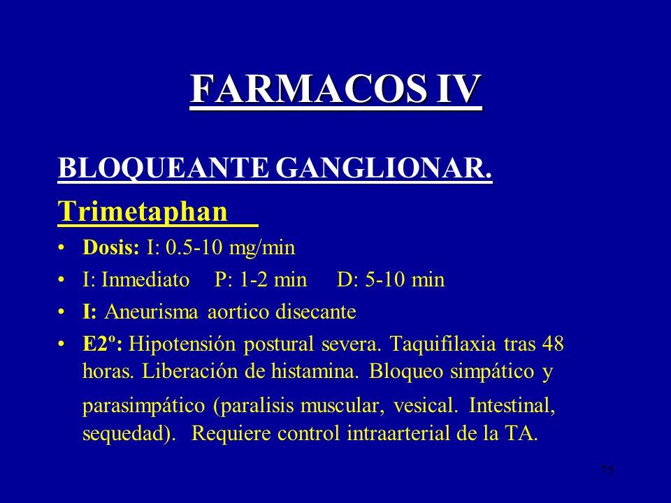 FARMACOS IV BLOQUEANTE GANGLIONAR. Trimetaphan Dosis: I: 0.5-10 mg/min
