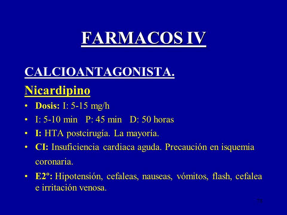 FARMACOS IV CALCIOANTAGONISTA. Nicardipino Dosis: I: 5-15 mg/h