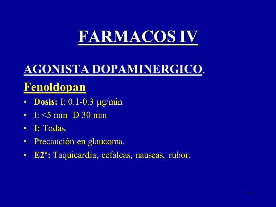 FARMACOS IV AGONISTA DOPAMINERGICO. Fenoldopan