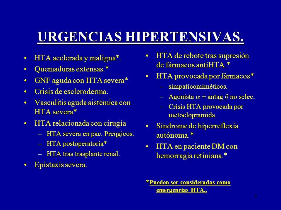 URGENCIAS HIPERTENSIVAS.