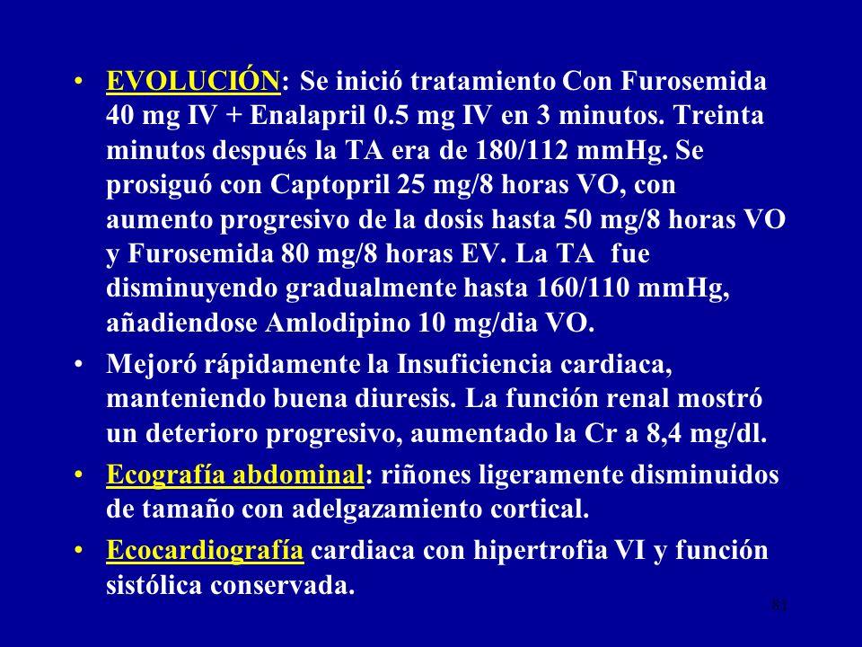 EVOLUCIÓN: Se inició tratamiento Con Furosemida 40 mg IV + Enalapril 0