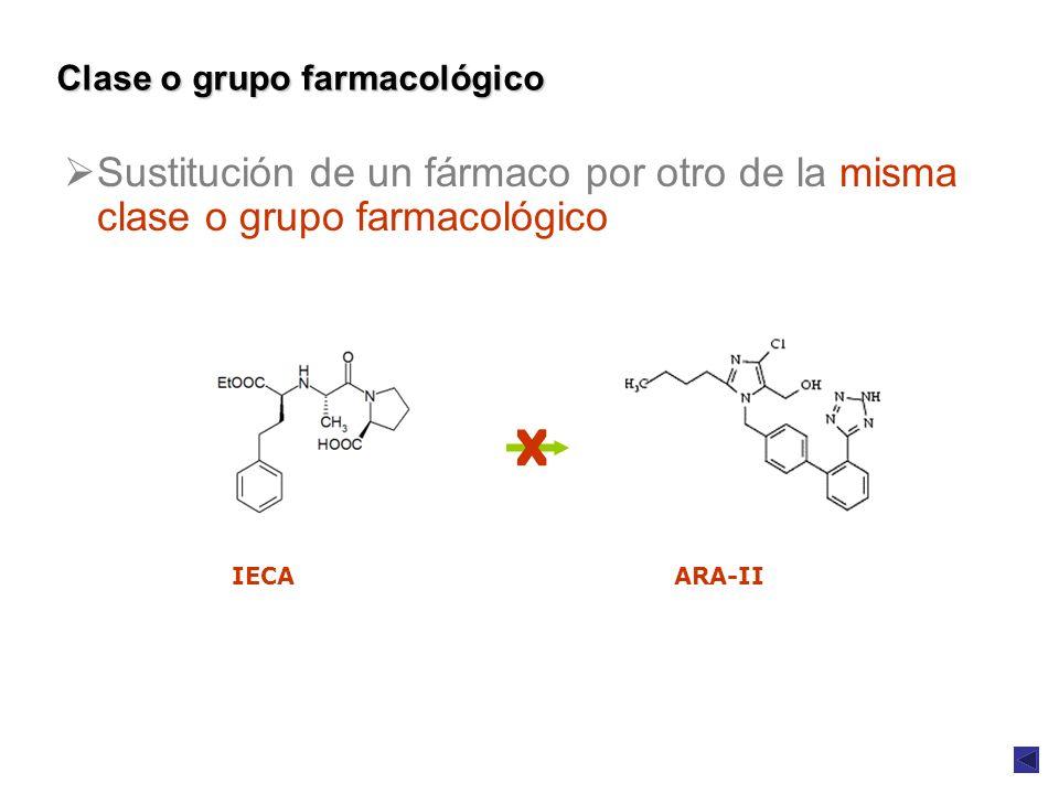 Clase o grupo farmacológico