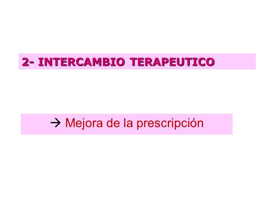 Mejora de la prescripción