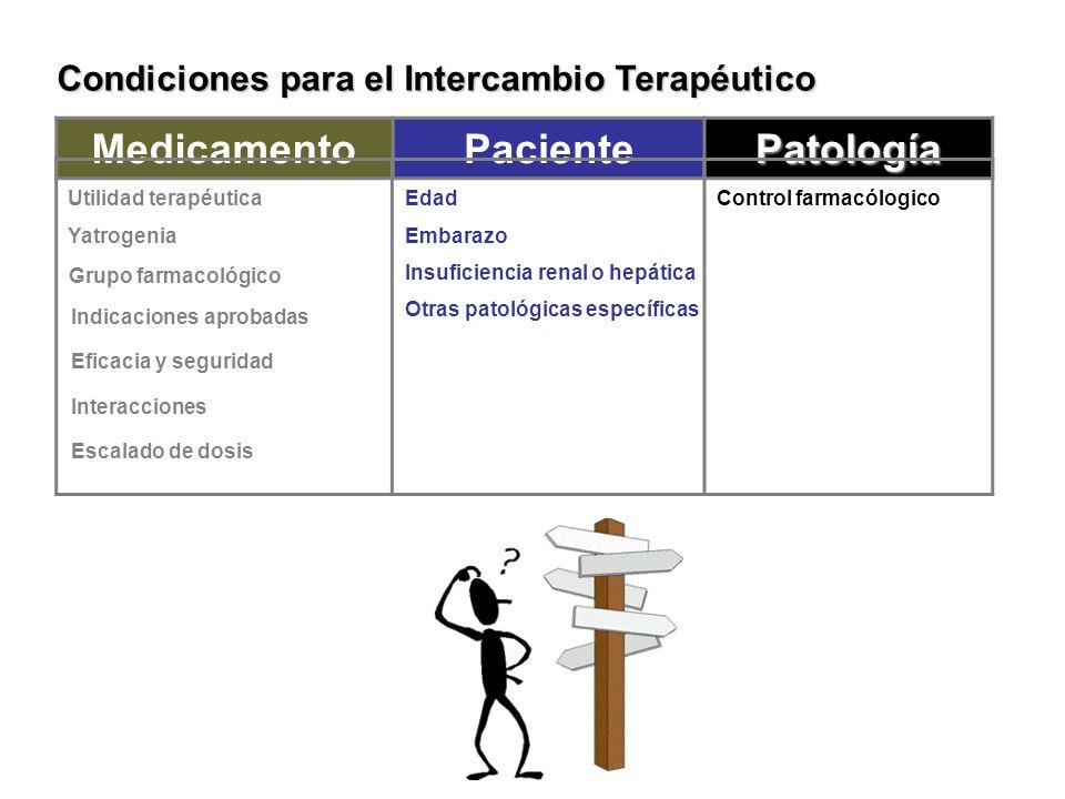 Medicamento Paciente Patología