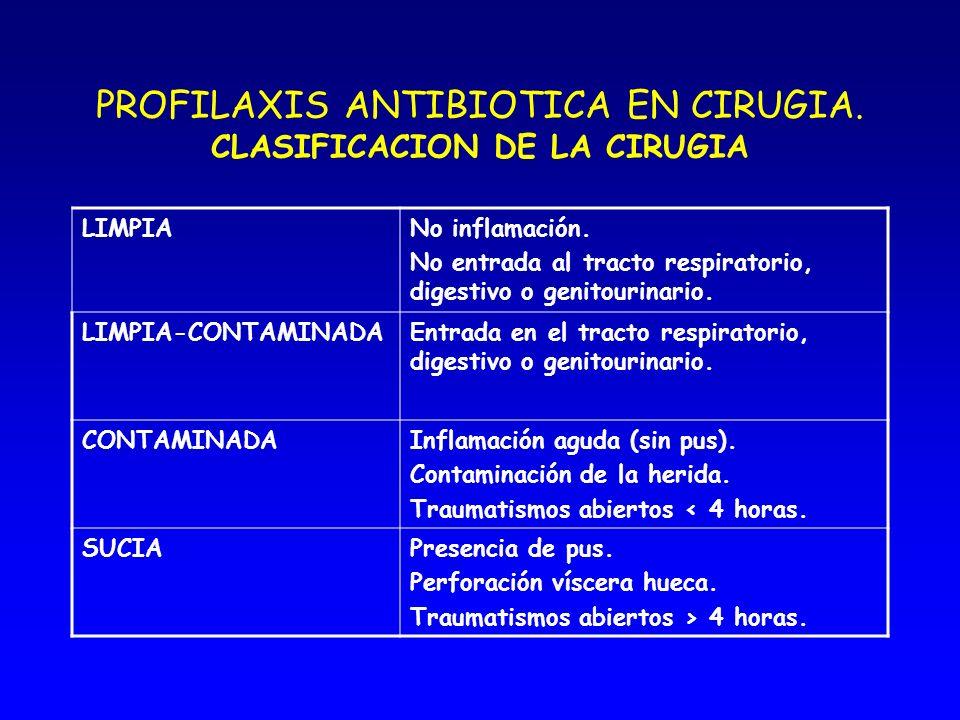 PROFILAXIS ANTIBIOTICA EN CIRUGIA. CLASIFICACION DE LA CIRUGIA