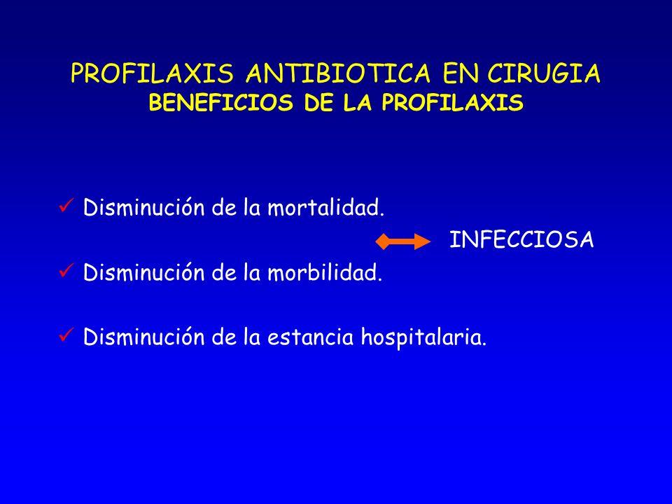 PROFILAXIS ANTIBIOTICA EN CIRUGIA BENEFICIOS DE LA PROFILAXIS