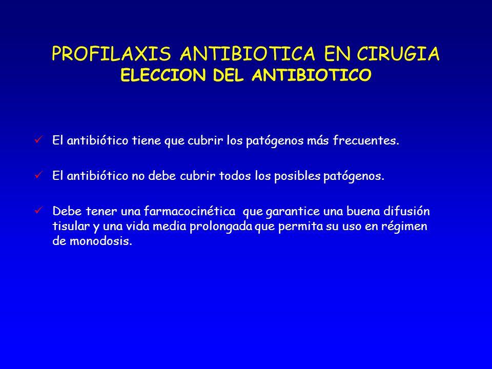 PROFILAXIS ANTIBIOTICA EN CIRUGIA ELECCION DEL ANTIBIOTICO