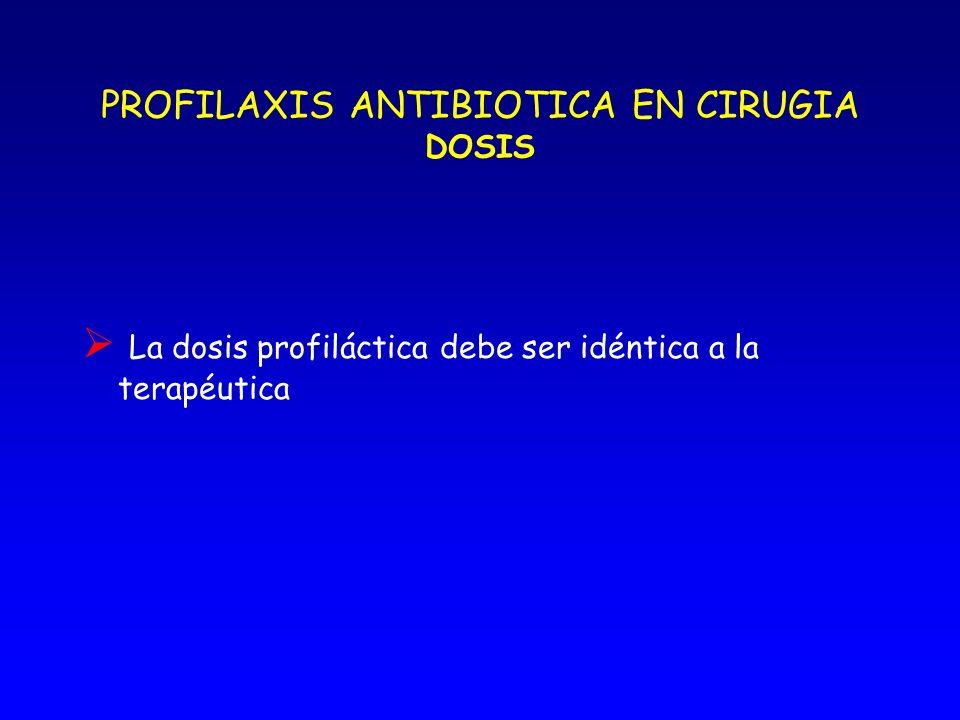 PROFILAXIS ANTIBIOTICA EN CIRUGIA DOSIS