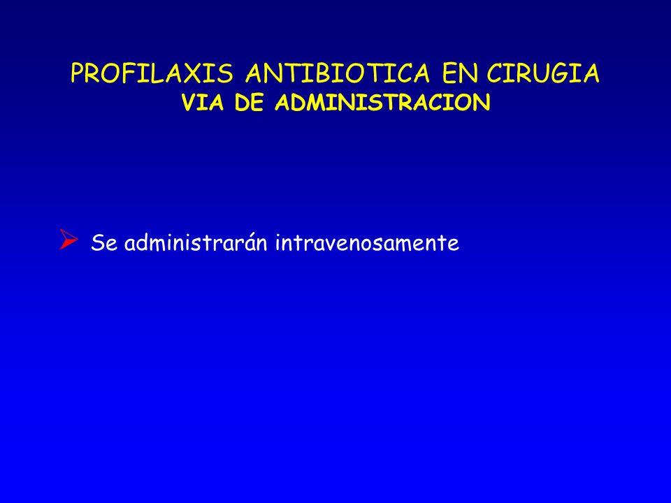 PROFILAXIS ANTIBIOTICA EN CIRUGIA VIA DE ADMINISTRACION